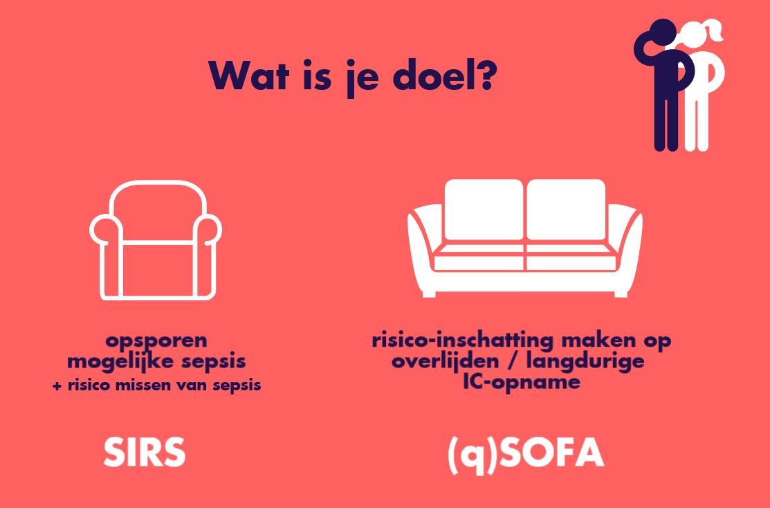 10-verschil-sirs-qsofa-fanofem